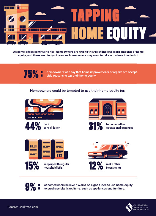 Tapping Home Equity